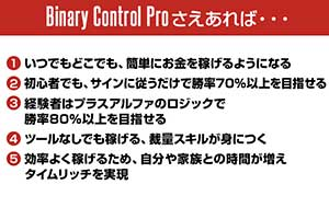 バイナリーオプションツール「バイナリーコントロールプロ」ロジック
