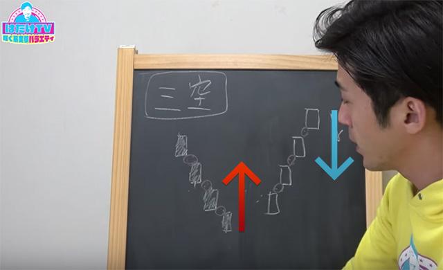 バイナリーオプション攻略法の三空とは