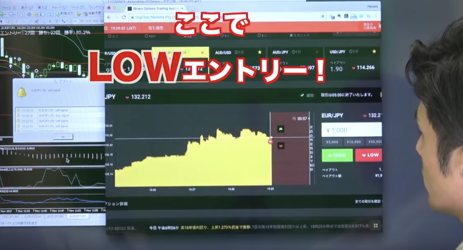 W(ダブル)ヒゲ EUR/JPY LOWエントリー1