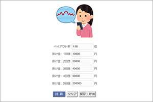 バイナリーオプションにおける、マーチンゲール法の利益計算