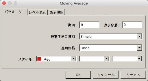 MFI、移動平均線、RSIのインジケーターを挿入