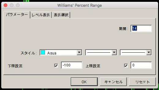 MT4でウィリアムズ%Rを設定する方法