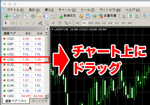 MT4の使い方①チャートを表示する