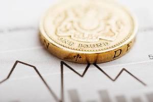 初心者におすすめの通貨ペア3:ポンド/円(GBP/JPY)