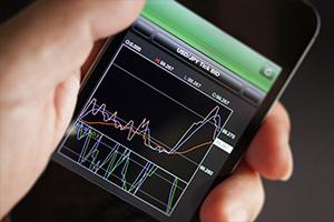 チャート分析をするアプリ