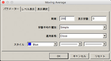 「挿入」→「Trend」→「Moving Average」