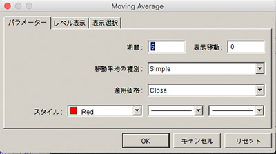移動平均線を使ってトレンドを把握