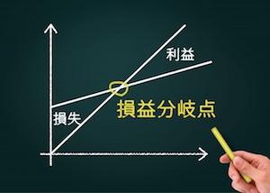 勝つコツを知る前に、まず損益分岐点を知ろう