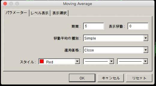 ゴールデンクロス・デッドクロス攻略法の移動平均線の設定