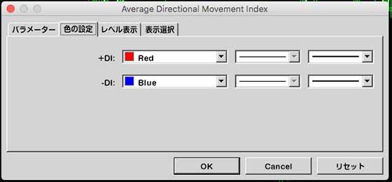 ADX/DMI攻略手順①MT4でADX/DMIを設定